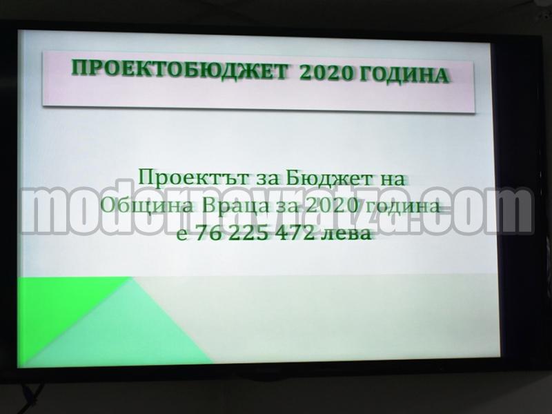 БЮДЖЕТ 2020 – ФУНКЦИОНАЛНА ГРАДСКА СРЕДА, ЕКОЛОГИЧЕН ТРАНСПОРТ, НОВО УЛИЧНО ОСВЕТЛЕНИЕ И ЕФЕКТИВНО УПРАВЛЕНИЕ НА ОТПАДЪЦИТЕ